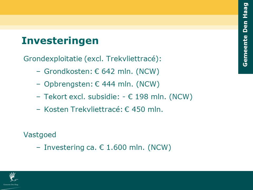 Investeringen Grondexploitatie (excl. Trekvliettracé):