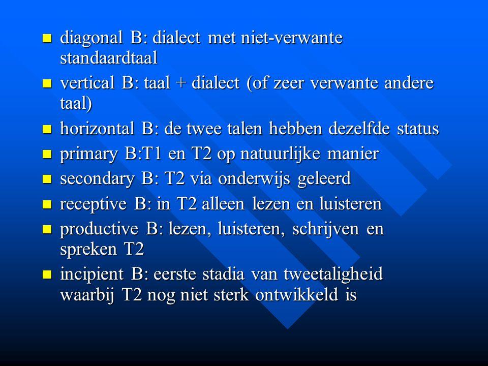 diagonal B: dialect met niet-verwante standaardtaal