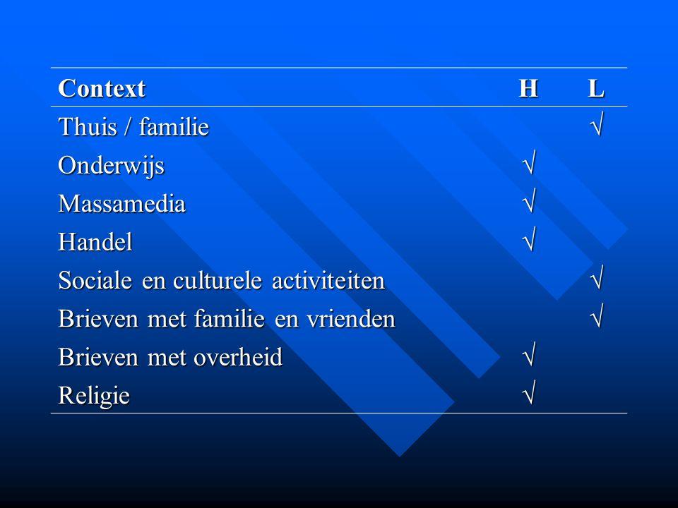 Context H. L. Thuis / familie. √ Onderwijs. Massamedia. Handel. Sociale en culturele activiteiten.