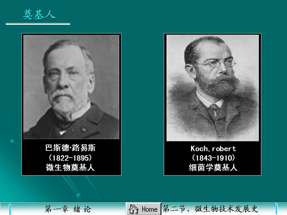 奠基人 巴斯德·路易斯 (1822-1895) 微生物奠基人 Koch,robert (1843-1910) 细菌学奠基人
