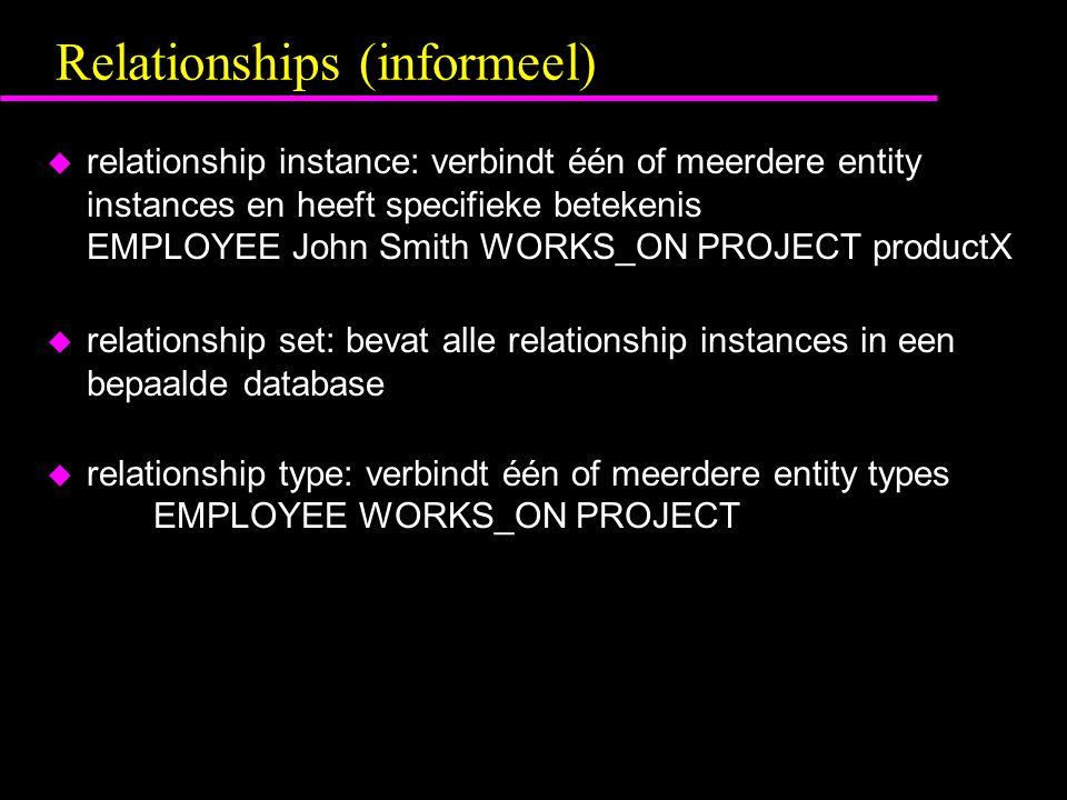 Relationships (informeel)