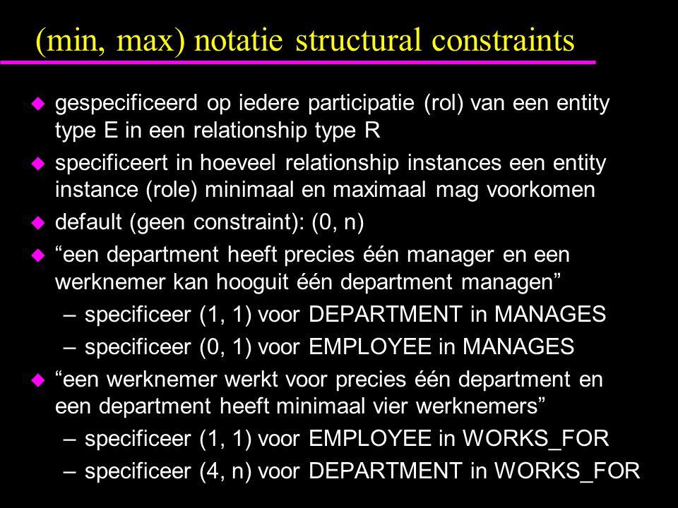 (min, max) notatie structural constraints