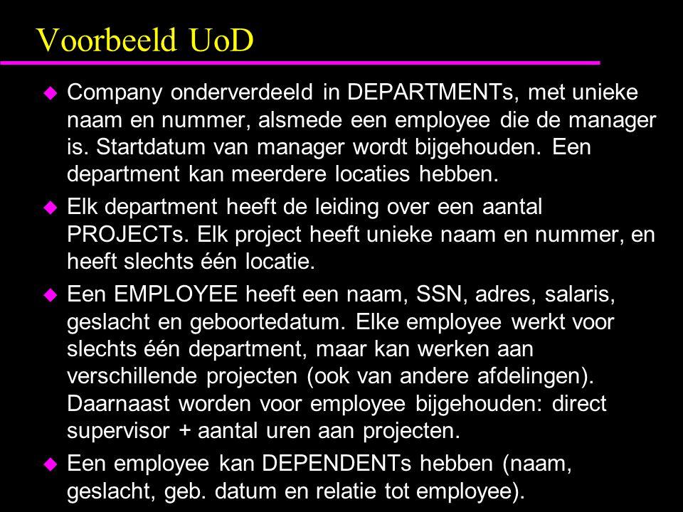 Voorbeeld UoD