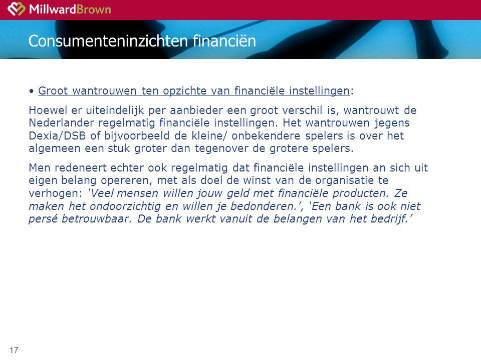 Consumenteninzichten financiën