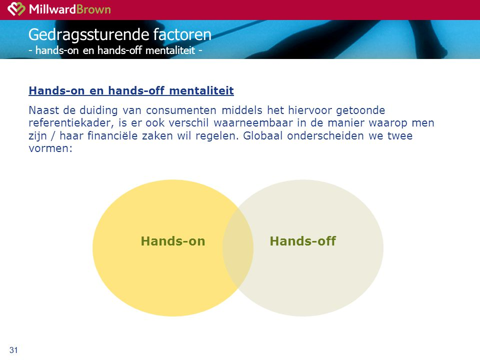 Gedragssturende factoren - hands-on en hands-off mentaliteit -