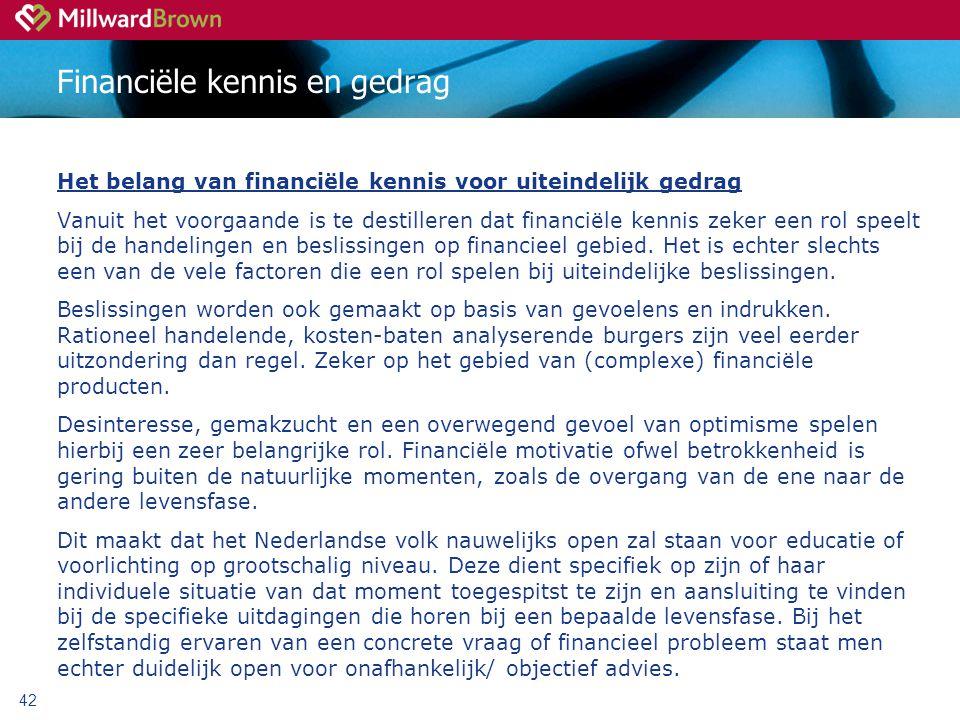 Financiële kennis en gedrag