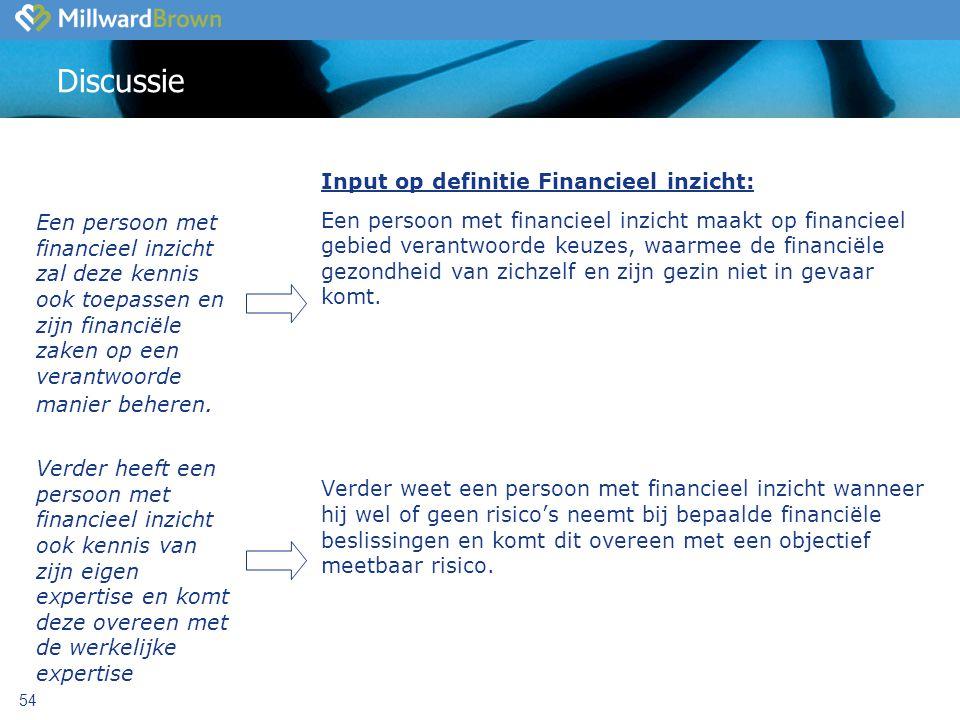Discussie Input op definitie Financieel inzicht:
