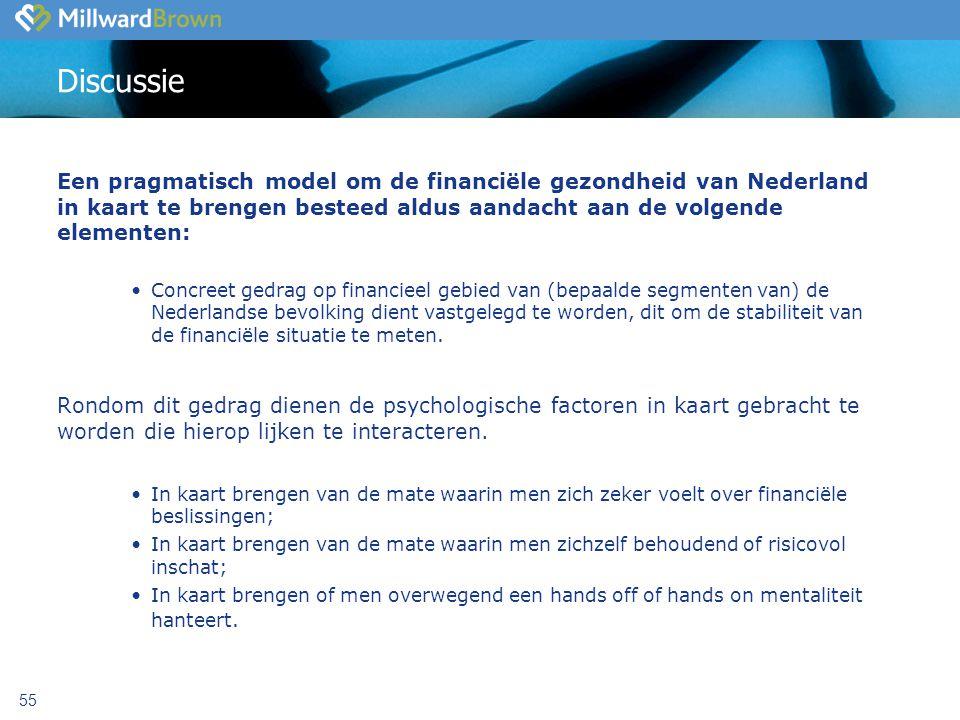 Discussie Een pragmatisch model om de financiële gezondheid van Nederland in kaart te brengen besteed aldus aandacht aan de volgende elementen: