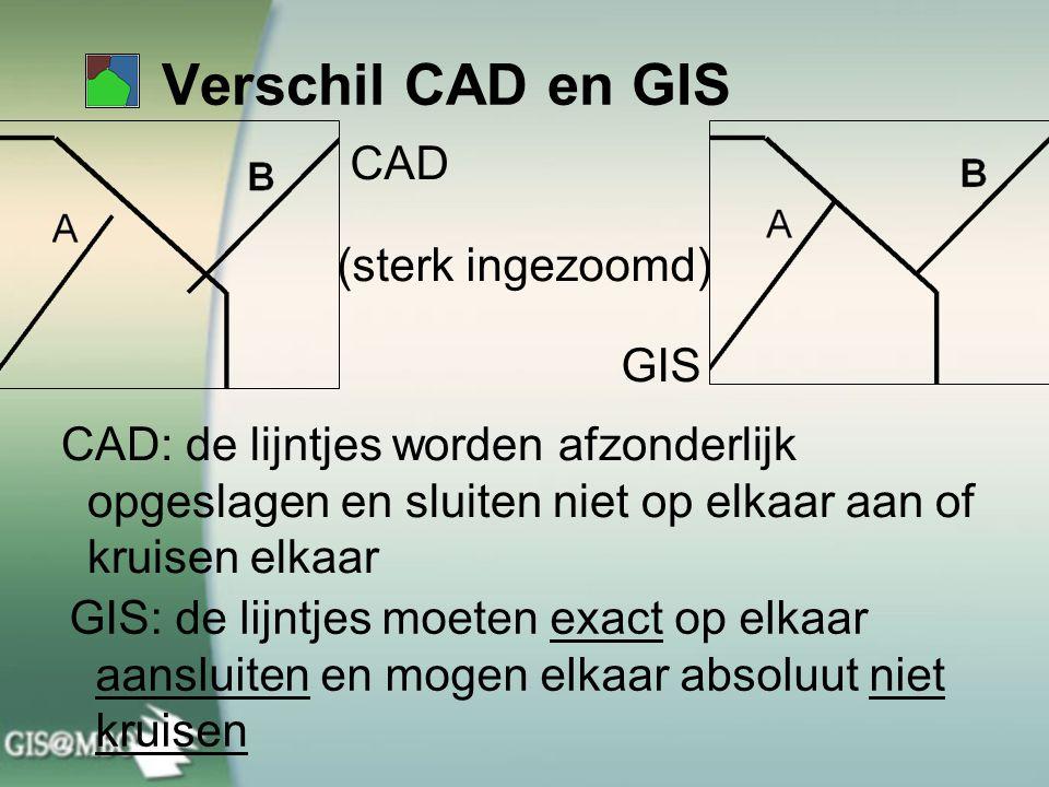 Verschil CAD en GIS CAD (sterk ingezoomd) GIS
