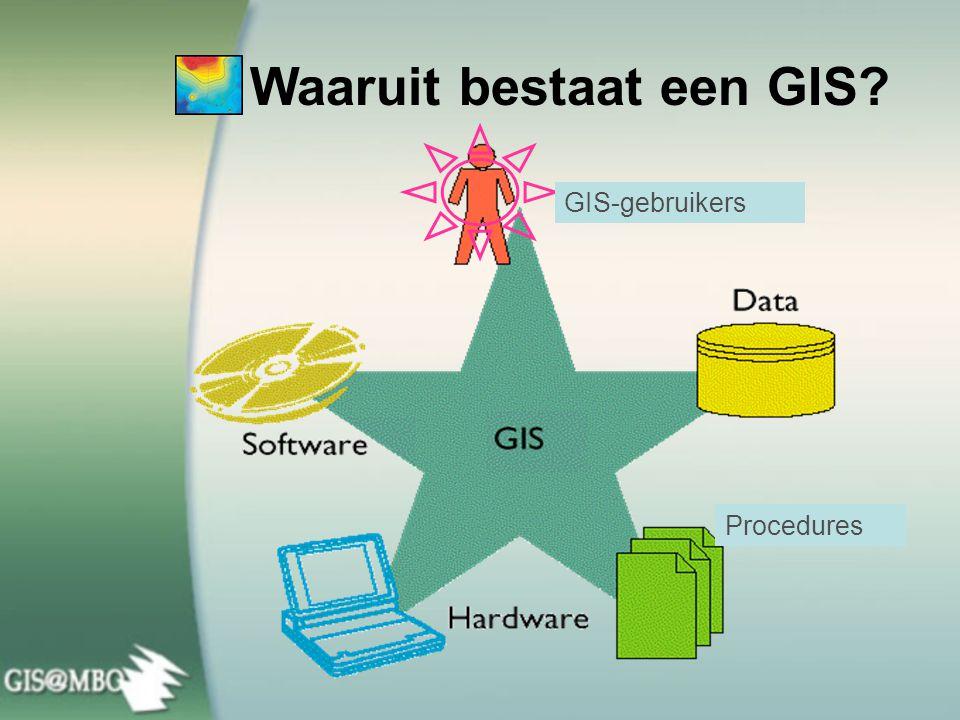 Waaruit bestaat een GIS