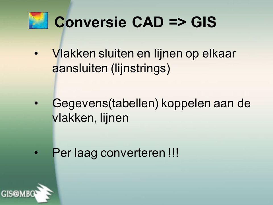 Conversie CAD => GIS