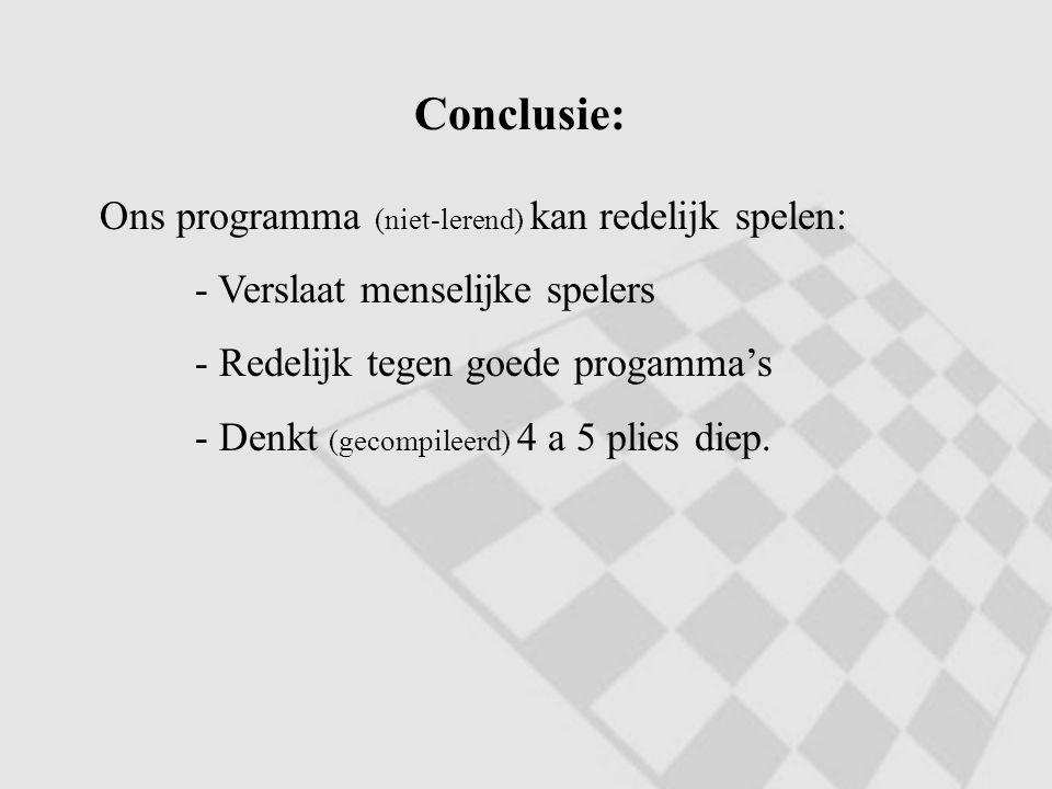 Conclusie: Ons programma (niet-lerend) kan redelijk spelen: