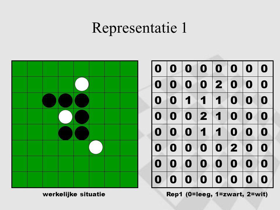 Representatie 1 2 1 werkelijke situatie Rep1 (0=leeg, 1=zwart, 2=wit)