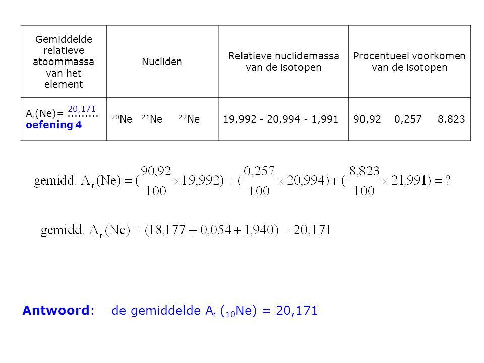 Antwoord: de gemiddelde Ar (10Ne) = 20,171