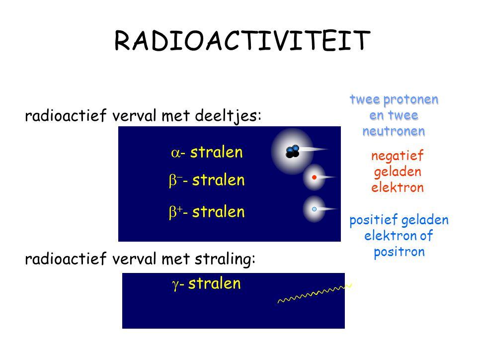 RADIOACTIVITEIT radioactief verval met deeltjes: a- stralen