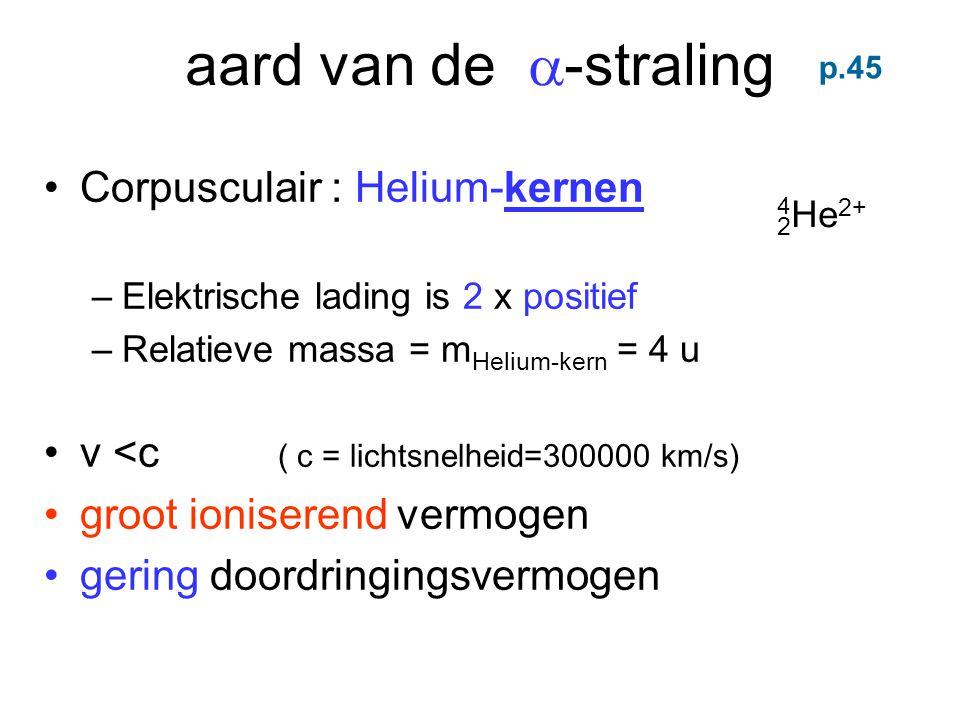 aard van de -straling Corpusculair : Helium-kernen
