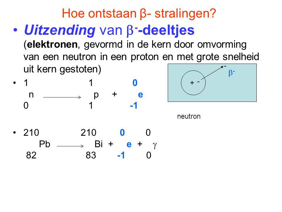 Hoe ontstaan β- stralingen
