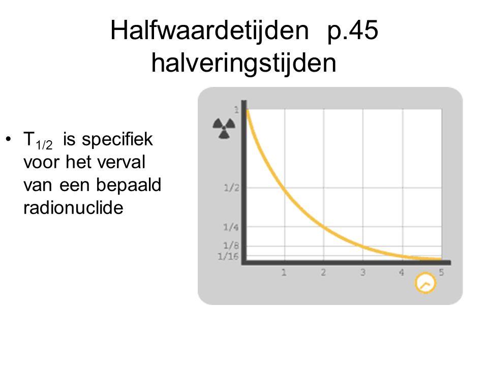 Halfwaardetijden p.45 halveringstijden