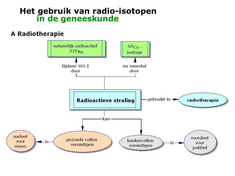 Het gebruik van radio-isotopen in de geneeskunde