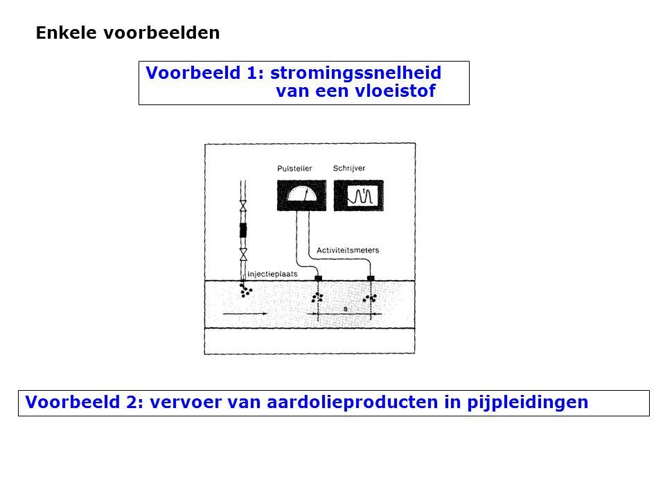 Enkele voorbeelden Voorbeeld 1: stromingssnelheid van een vloeistof.