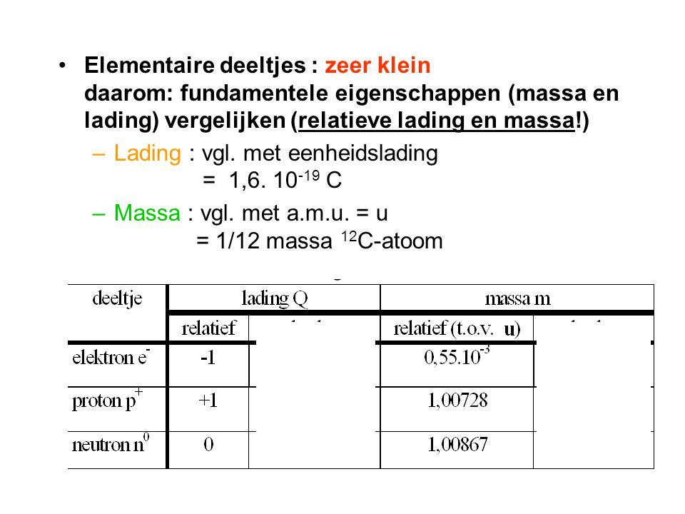 Elementaire deeltjes : zeer klein daarom: fundamentele eigenschappen (massa en lading) vergelijken (relatieve lading en massa!)