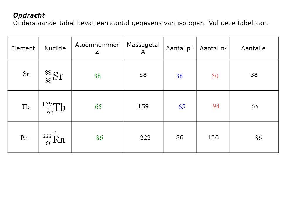Opdracht Onderstaande tabel bevat een aantal gegevens van isotopen. Vul deze tabel aan. Element. Nuclide.
