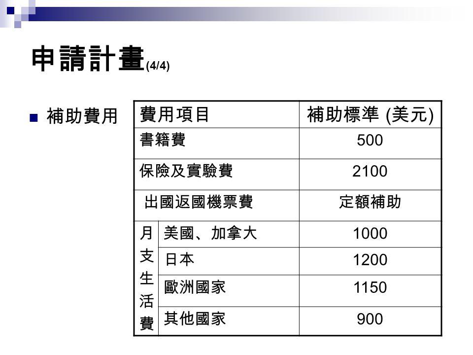 申請計畫(4/4) 補助費用 費用項目 補助標準 (美元) 書籍費 500 保險及實驗費 2100 出國返國機票費 定額補助 月 支 生 活