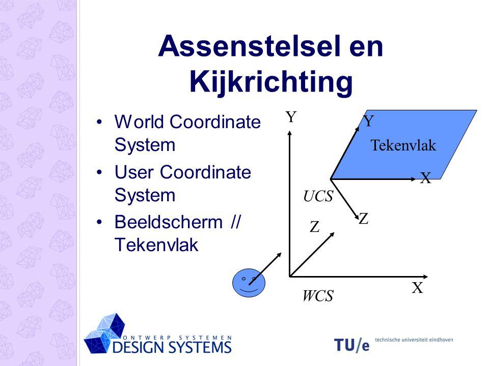 Assenstelsel en Kijkrichting