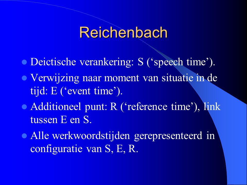 Reichenbach Deictische verankering: S ('speech time').