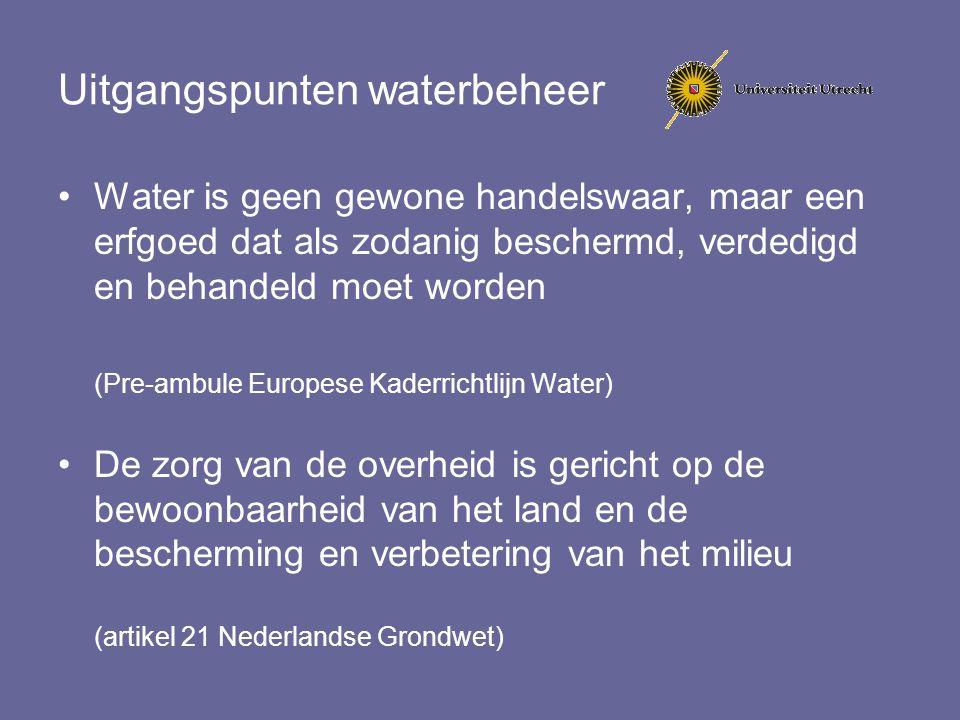 Uitgangspunten waterbeheer