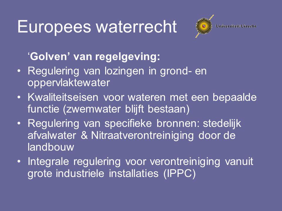 Europees waterrecht 'Golven' van regelgeving: