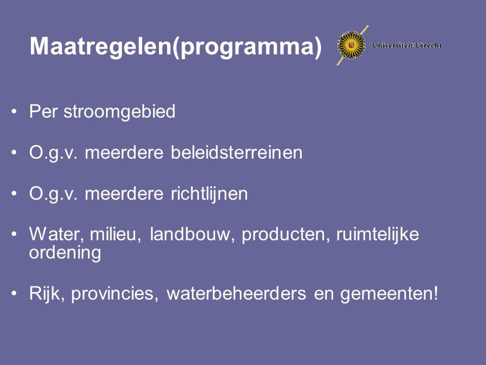 Maatregelen(programma)