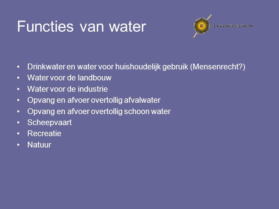 Functies van water Drinkwater en water voor huishoudelijk gebruik (Mensenrecht ) Water voor de landbouw.