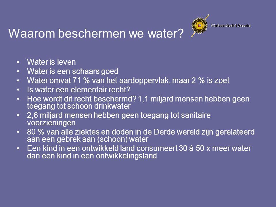 Waarom beschermen we water