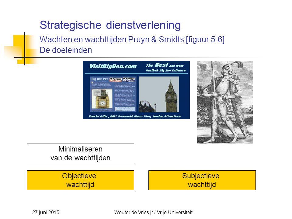 Wouter de Vries jr / Vrije Universiteit