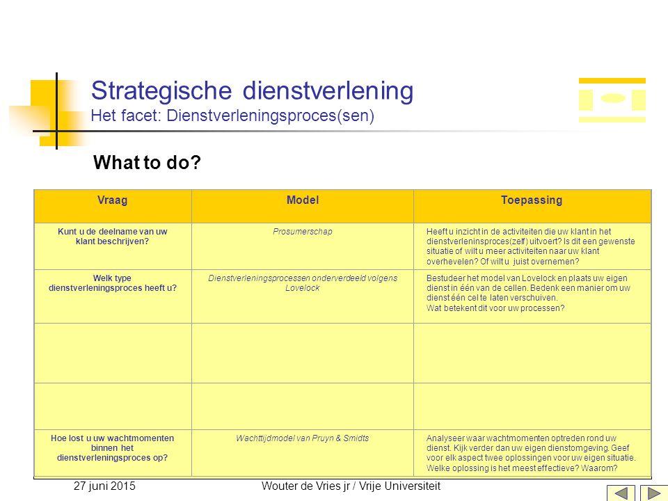 Strategische dienstverlening Het facet: Dienstverleningsproces(sen)