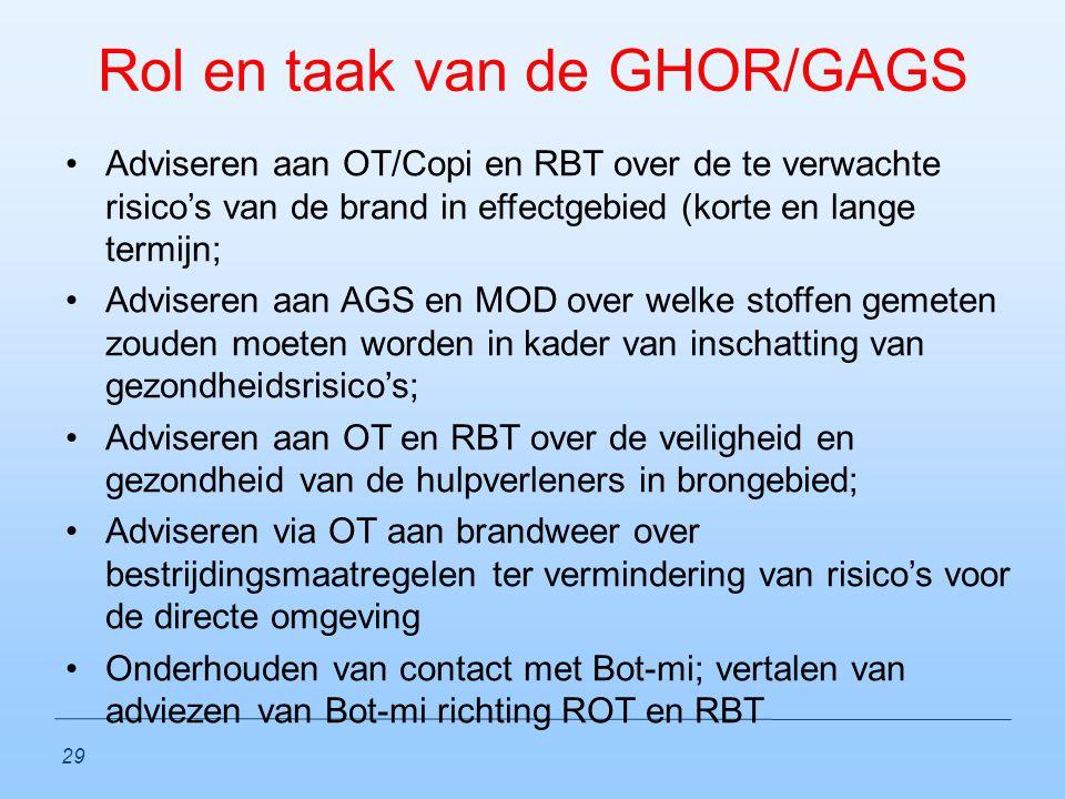 Rol en taak van de GHOR/GAGS