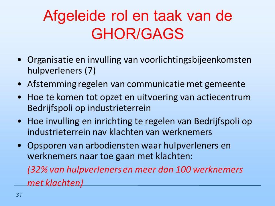 Afgeleide rol en taak van de GHOR/GAGS