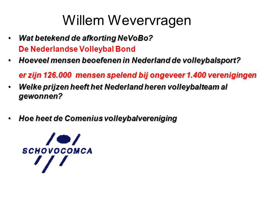Willem Wevervragen Wat betekend de afkorting NeVoBo