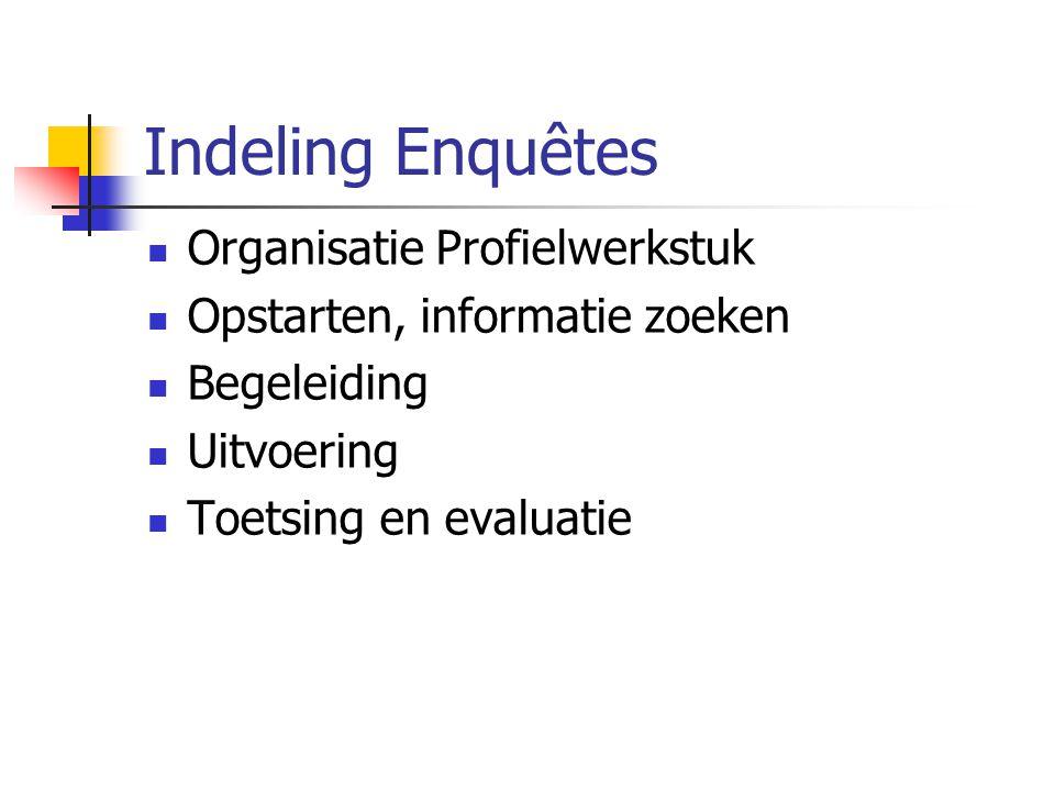 Indeling Enquêtes Organisatie Profielwerkstuk