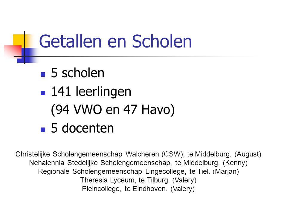 Getallen en Scholen 5 scholen 141 leerlingen (94 VWO en 47 Havo)