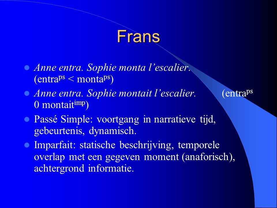 Frans Anne entra. Sophie monta l'escalier. (entraps < montaps)