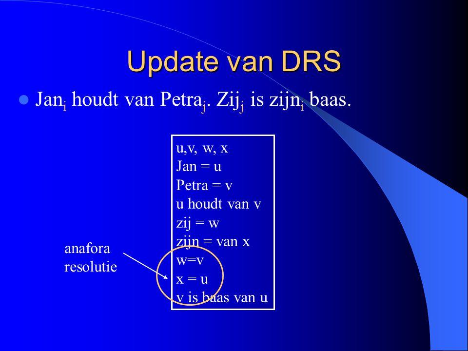 Update van DRS Jani houdt van Petraj. Zijj is zijni baas. u,v, w, x