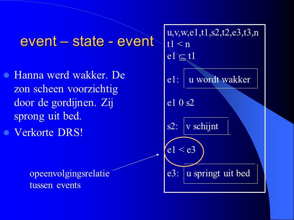 event – state - event u,v,w,e1,t1,s2,t2,e3,t3,n. t1 < n. e1  t1. e1: u wordt wakker. e1 0 s2.