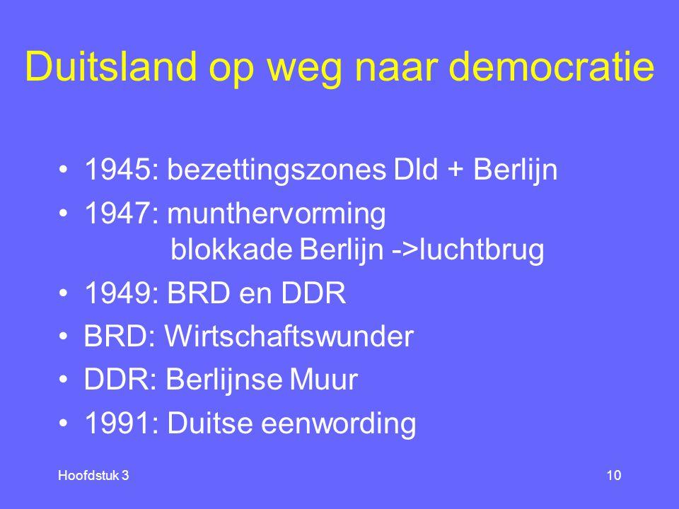Duitsland op weg naar democratie