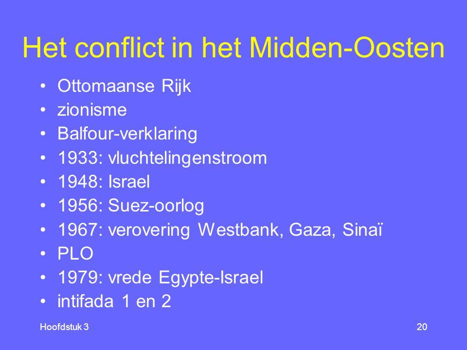 Het conflict in het Midden-Oosten