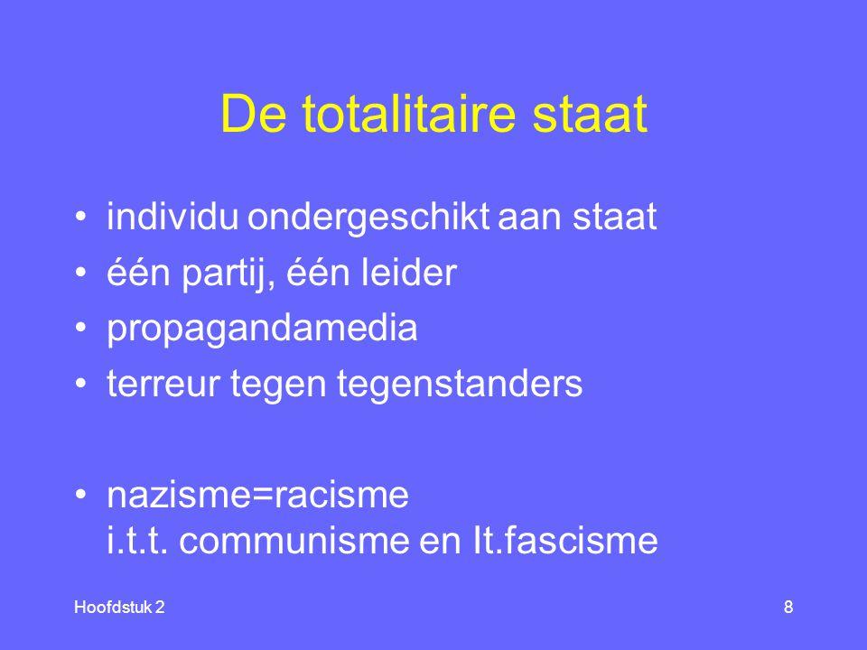 De totalitaire staat individu ondergeschikt aan staat