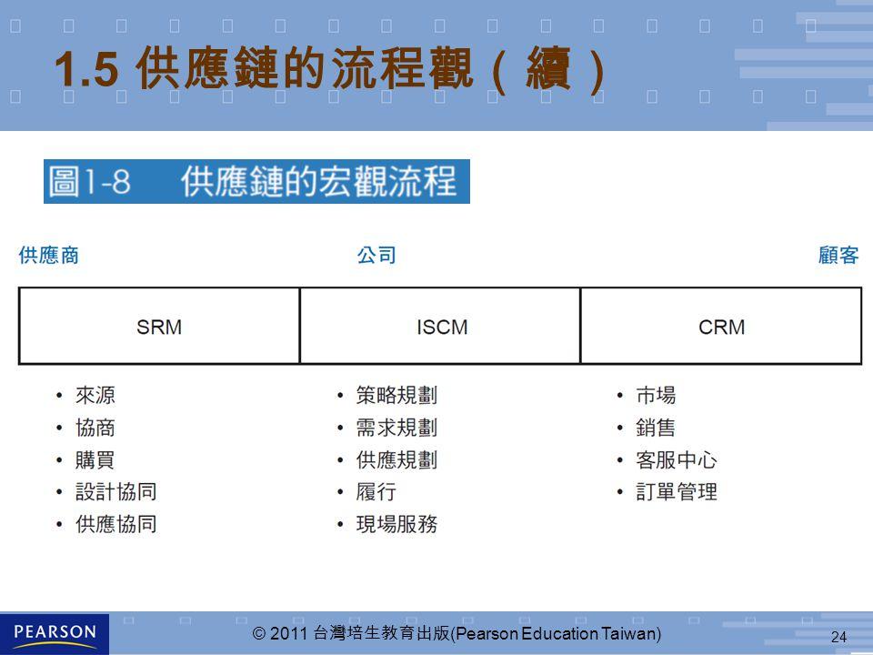 © 2011 台灣培生教育出版(Pearson Education Taiwan)