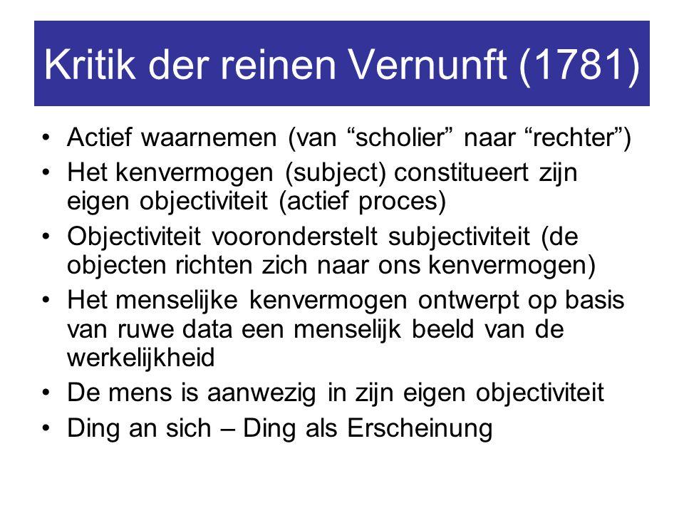 Kritik der reinen Vernunft (1781)
