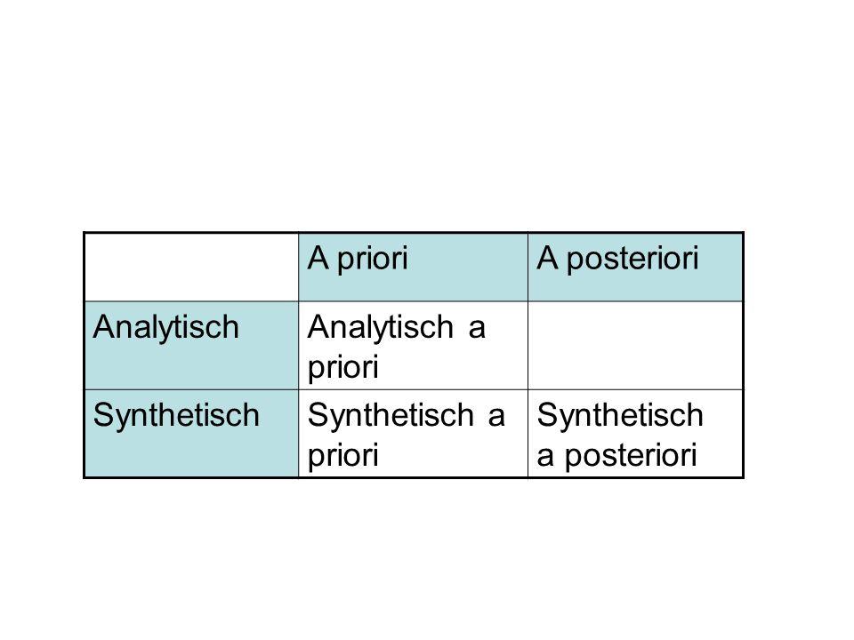 A priori A posteriori. Analytisch. Analytisch a priori.